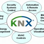 پروتکل KNX چیست