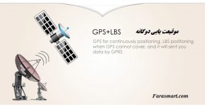 T8s- Gps tracker-02