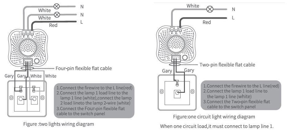 نحوه متصل کردن سوییچ هوشمند اورویبو به کلید سنتی